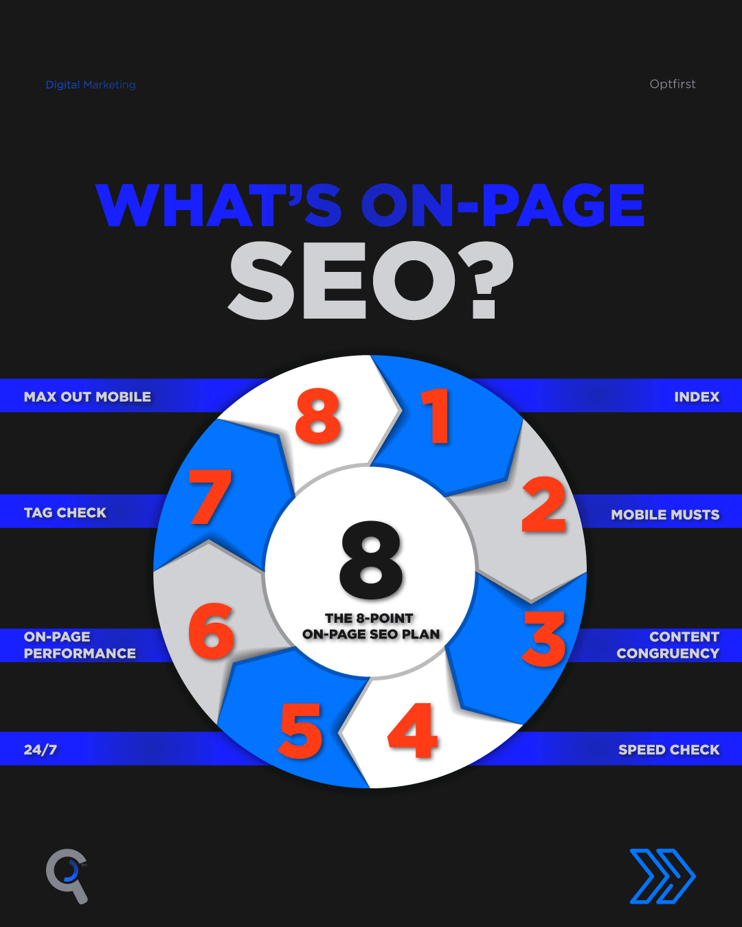 What's On-Page SEO?