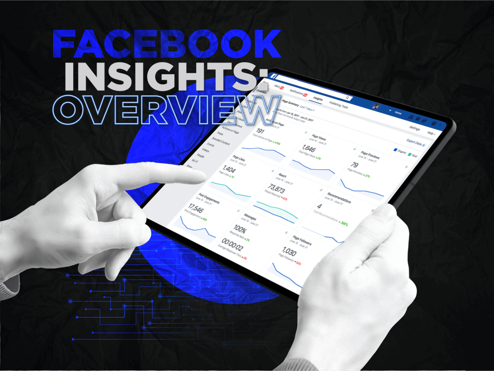Facebook Insights: Overview