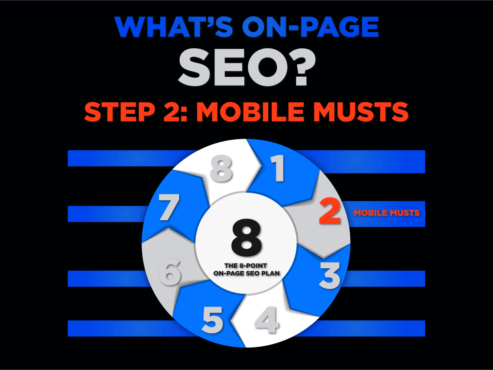 8-Point On-Page SEO Plan, Step 2: Mobile Musts
