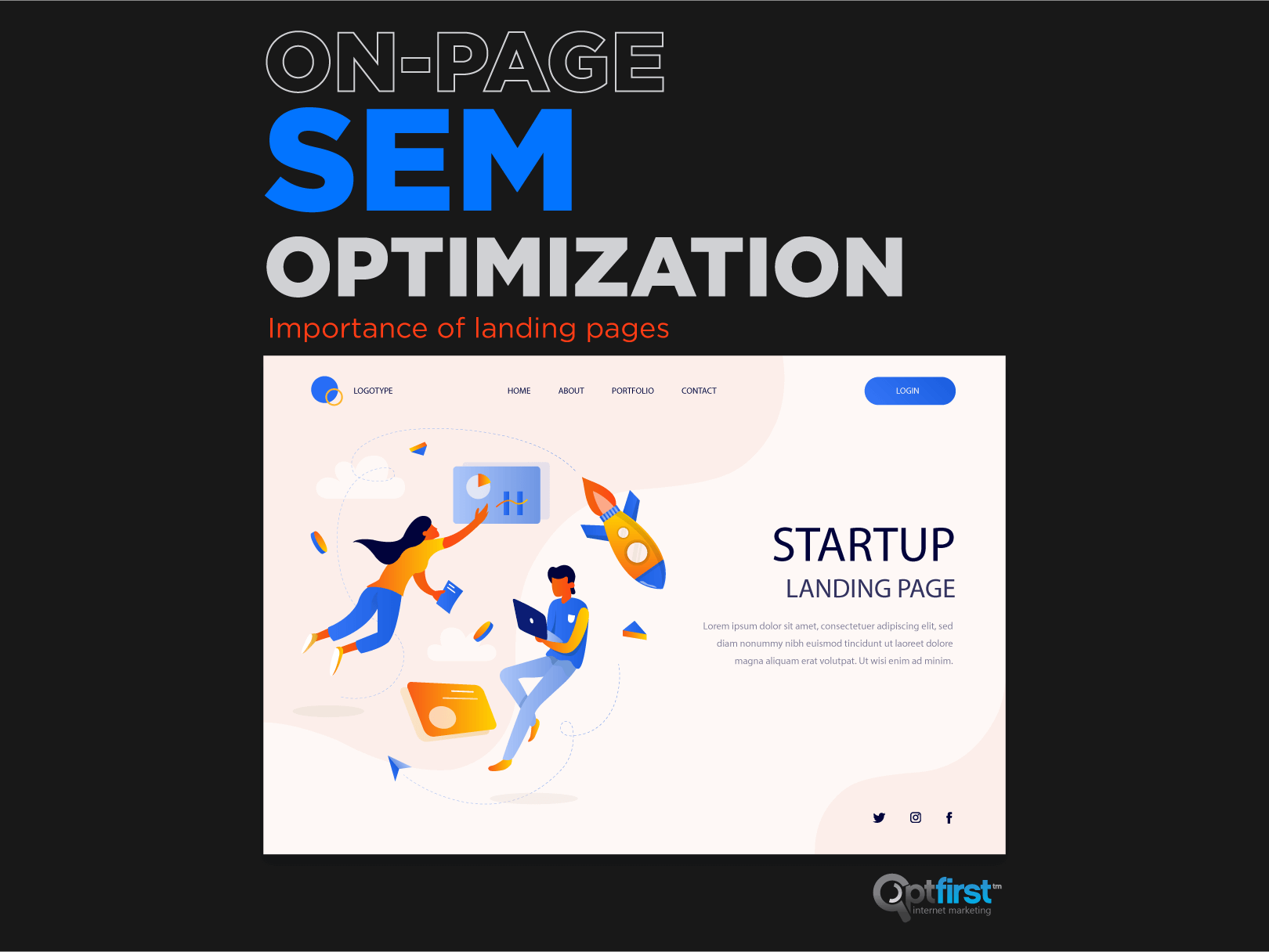 On-Page SEM Optimization - Landing Pages