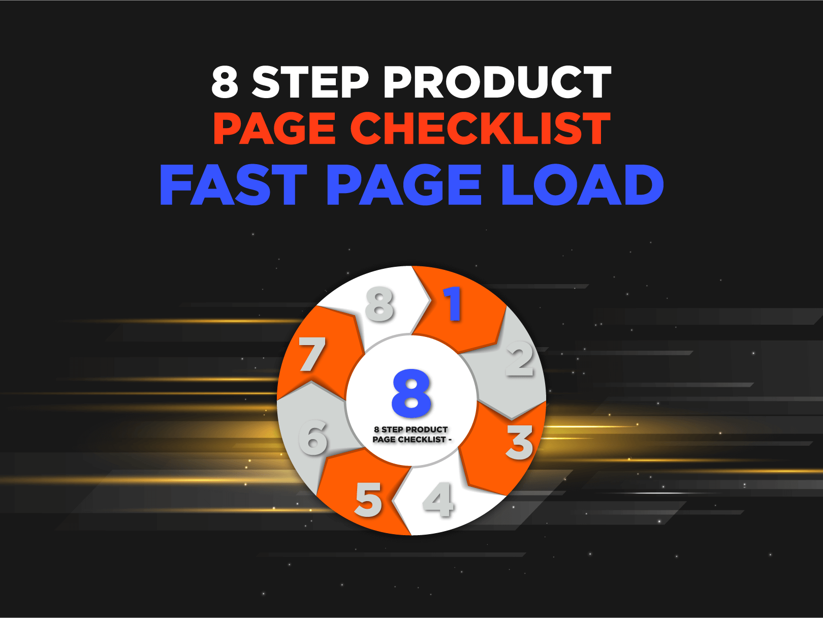8 Step Product Page Checklist –  Step 1: Fast Page Load