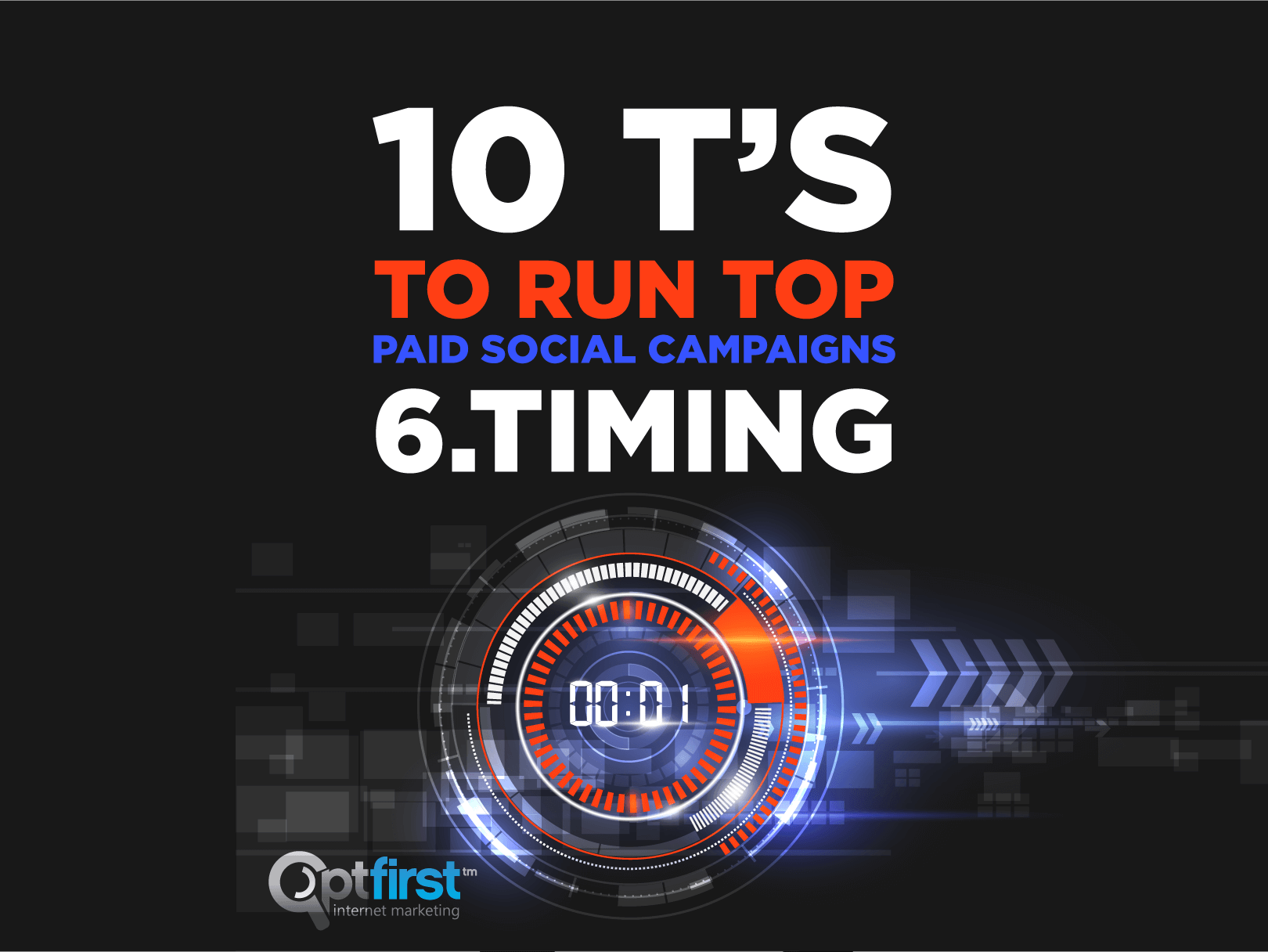 10 T's to Run Top Paid Social Campaigns, Step 6: Timing