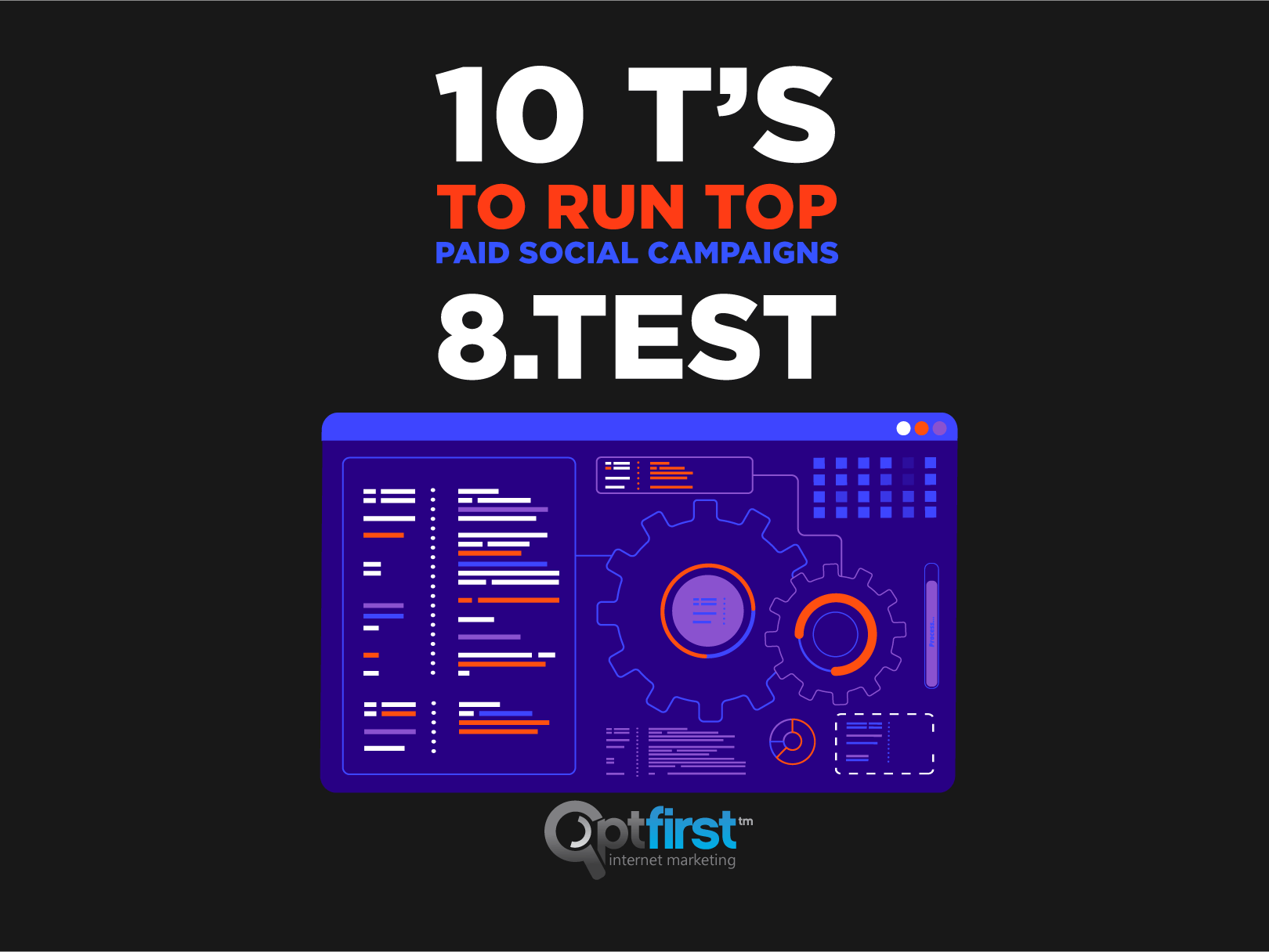 10 T's to Run Top Paid Social Campaigns, Step 8: Test