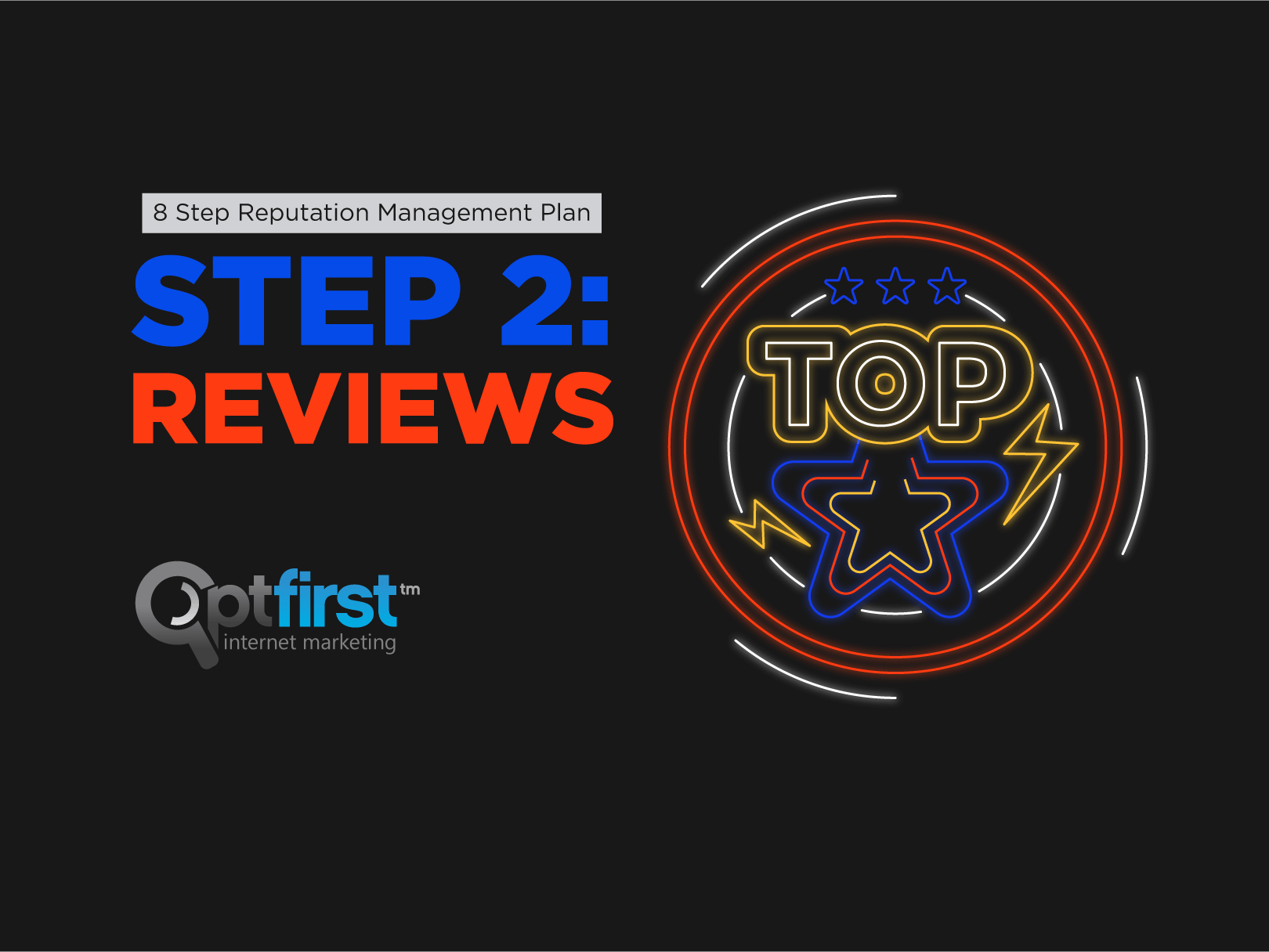 8 Step Reputation Management Plan – Step 2: Review