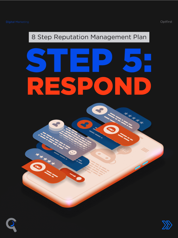 8 Step Reputation Management Plan Step 5: Respond