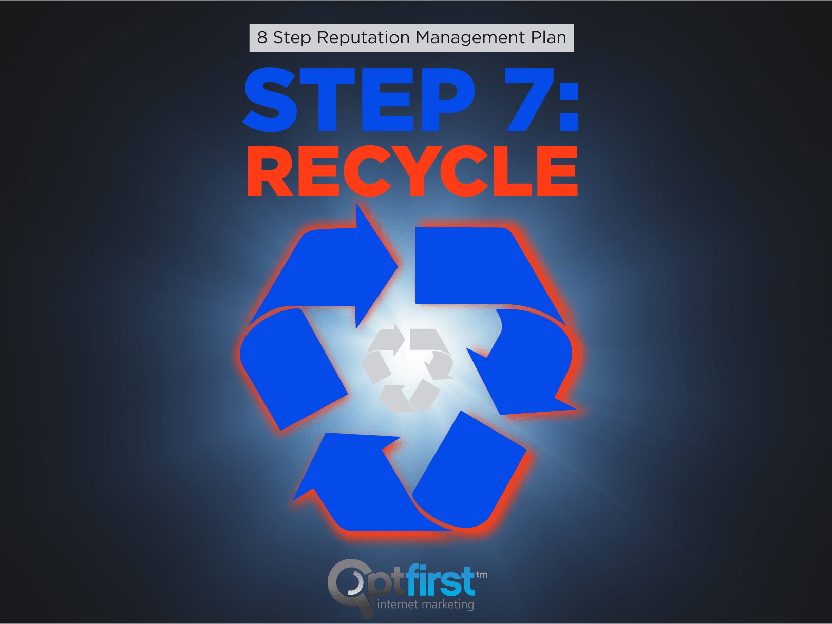 8 Step Reputation Management Plan Step 7: Recycle